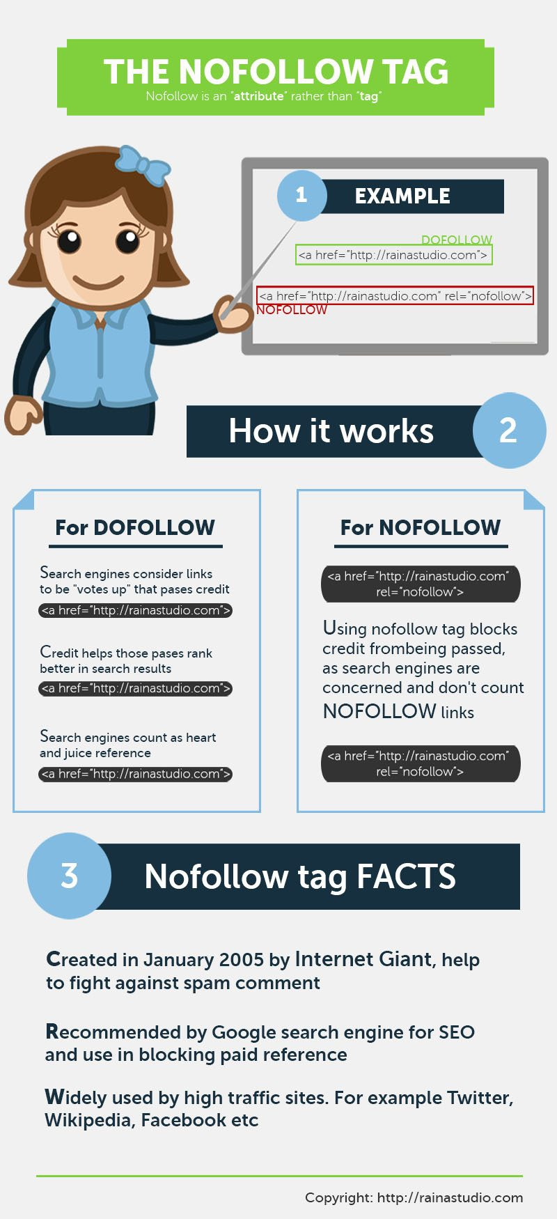 Infographic-Add-Nofollow-Tag
