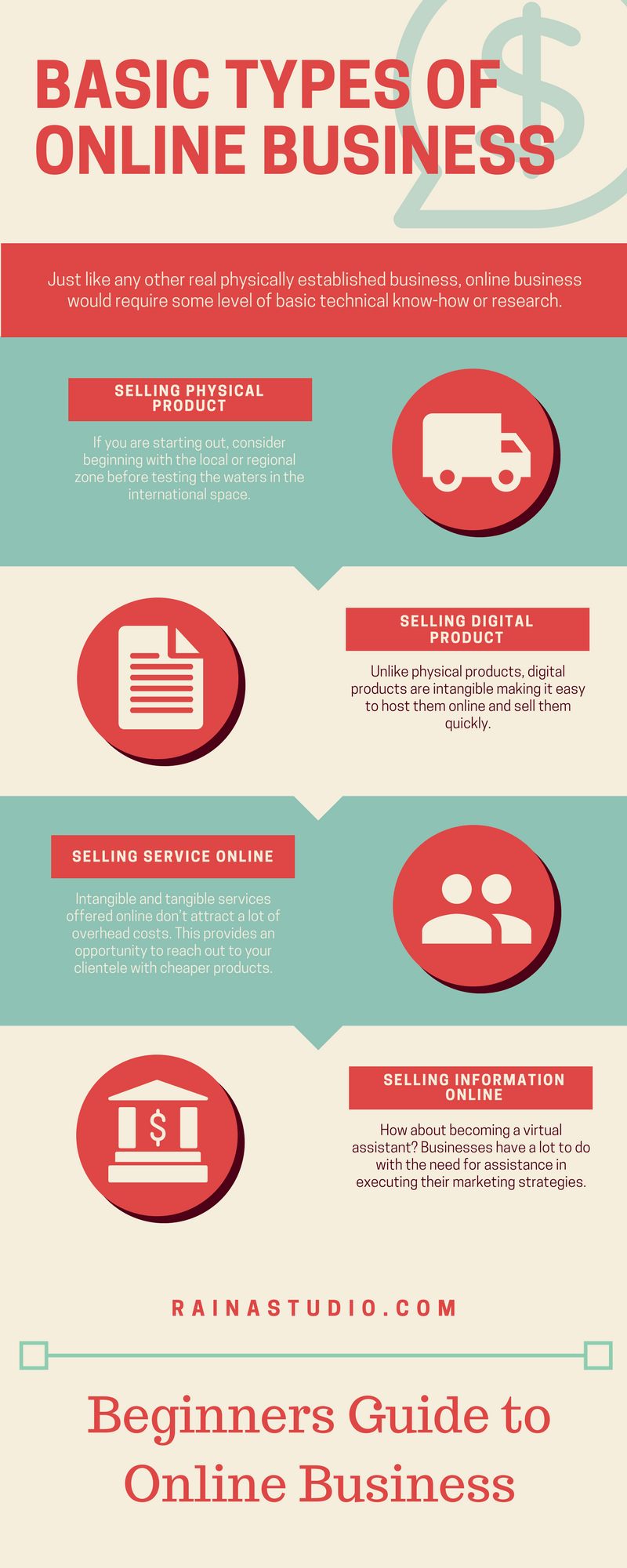 Basic Types of Online Business