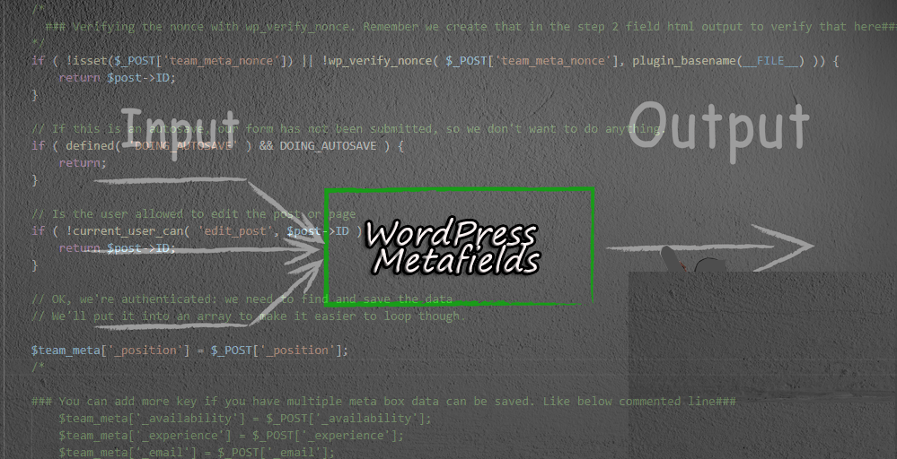 WordPress Metafields