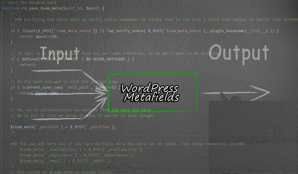 Starting with WordPress Metafields