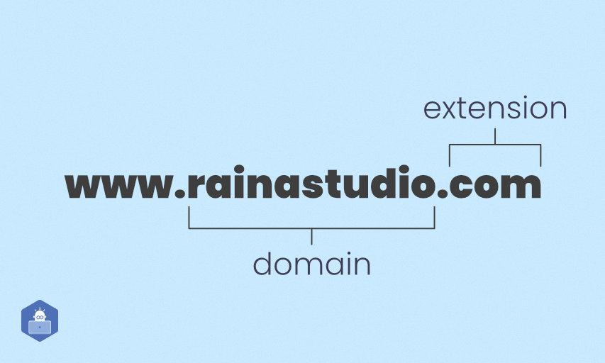 Domain name example