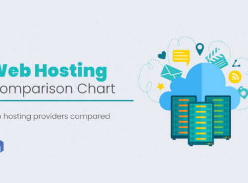 Top Web Hosting Providers Compared [Comparison Chart]
